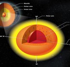 Earth's surprise inside: Geologists unlock mysteries of the planet's inner core