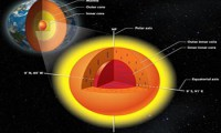 A research team from the University of Illinois and colleagues in China found earth's inner core has an inner core of its own, with crystals aligned in a different direction. Credit: Lachina Publishing Services  Read more at: http://phys.org/news/2015-02-earth-geologists-mysteries-planet-core.html#jCp